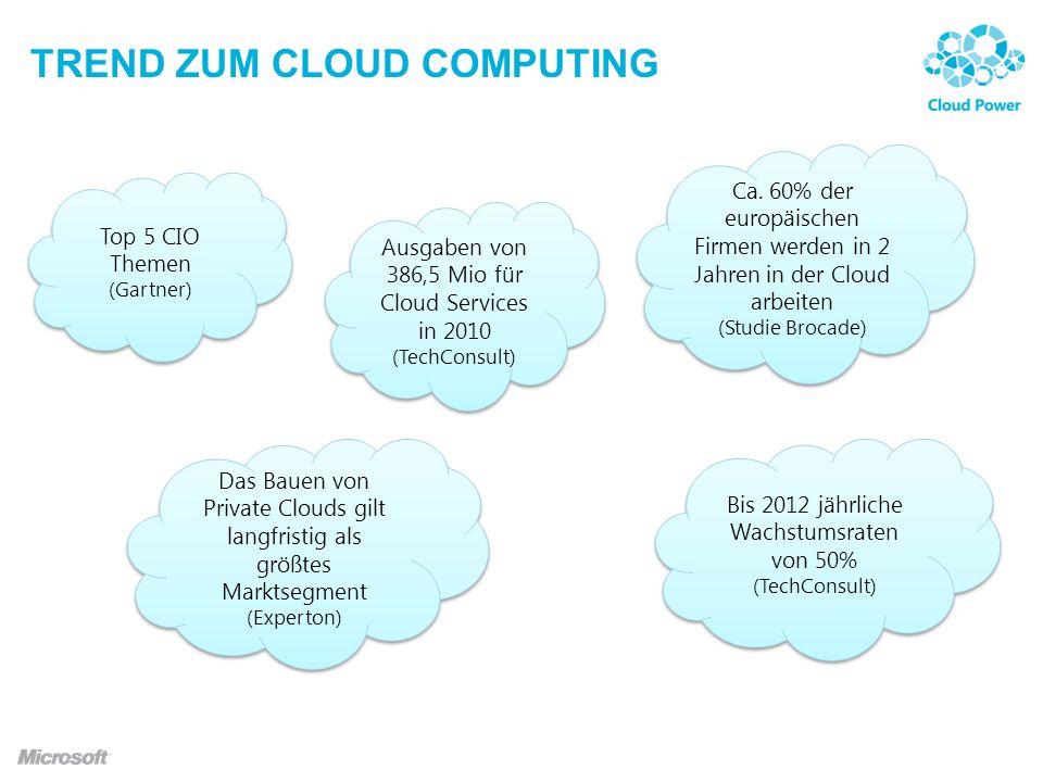 TREND ZUM CLOUD COMPUTING Ca.
