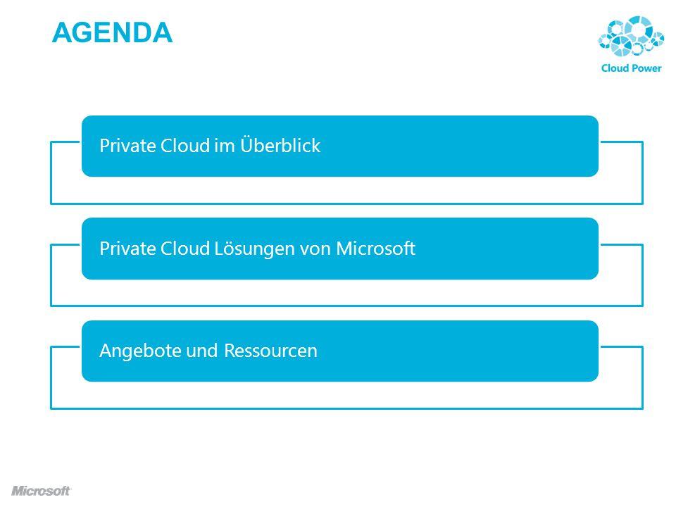 AGENDA Private Cloud im ÜberblickPrivate Cloud Lösungen von MicrosoftAngebote und Ressourcen