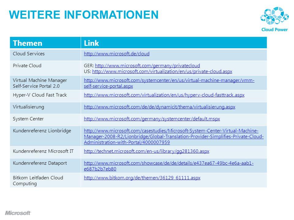 WEITERE INFORMATIONEN ThemenLink Cloud Serviceshttp://www.microsoft.de/cloud Private CloudGER: http://www.microsoft.com/germany/privatecloudhttp://www.microsoft.com/germany/privatecloud US: http://www.microsoft.com/virtualization/en/us/private-cloud.aspxhttp://www.microsoft.com/virtualization/en/us/private-cloud.aspx Virtual Machine Manager Self-Service Portal 2.0 http://www.microsoft.com/systemcenter/en/us/virtual-machine-manager/vmm- self-service-portal.aspx Hyper-V Cloud Fast Trackhttp://www.microsoft.com/virtualization/en/us/hyperv-cloud-fasttrack.aspx Virtualisierunghttp://www.microsoft.com/de/de/dynamicit/thema/virtualisierung.aspx System Centerhttp://www.microsoft.com/germany/systemcenter/default.mspx Kundenreferenz Lionbridgehttp://www.microsoft.com/casestudies/Microsoft-System-Center-Virtual-Machine- Manager-2008-R2/Lionbridge/Global-Translation-Provider-Simplifies-Private-Cloud- Administration-with-Portal/4000007959 Kundenreferenz Microsoft IThttp://technet.microsoft.com/en-us/library/gg281360.aspx Kundenreferenz Dataporthttp://www.microsoft.com/showcase/de/de/details/e437ea67-49bc-4e6a-aab1- e687b2b7eb80 Bitkom Leitfaden Cloud Computing http://www.bitkom.org/de/themen/36129_61111.aspx