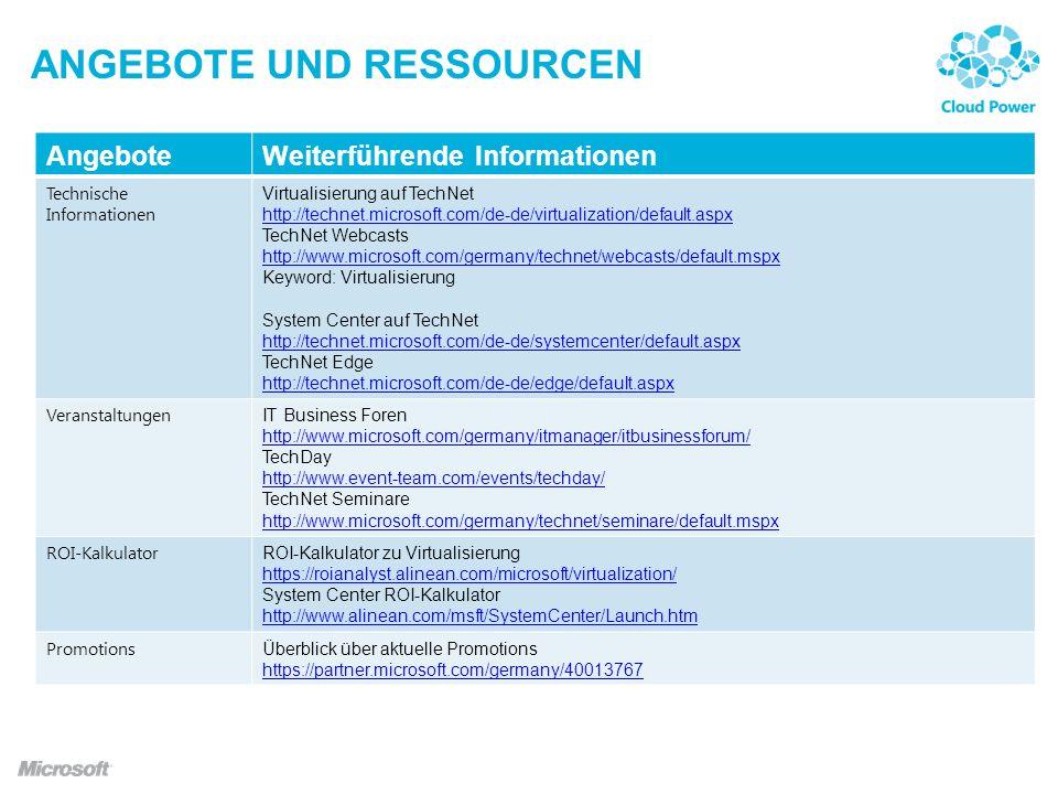 ANGEBOTE UND RESSOURCEN AngeboteWeiterführende Informationen Technische Informationen Virtualisierung auf TechNet http://technet.microsoft.com/de-de/virtualization/default.aspx TechNet Webcasts http://www.microsoft.com/germany/technet/webcasts/default.mspx Keyword: Virtualisierung System Center auf TechNet http://technet.microsoft.com/de-de/systemcenter/default.aspx TechNet Edge http://technet.microsoft.com/de-de/edge/default.aspx Veranstaltungen IT Business Foren http://www.microsoft.com/germany/itmanager/itbusinessforum/ TechDay http://www.event-team.com/events/techday/ TechNet Seminare http://www.microsoft.com/germany/technet/seminare/default.mspx ROI-Kalkulator ROI-Kalkulator zu Virtualisierung https://roianalyst.alinean.com/microsoft/virtualization/ System Center ROI-Kalkulator http://www.alinean.com/msft/SystemCenter/Launch.htm Promotions Überblick über aktuelle Promotions https://partner.microsoft.com/germany/40013767