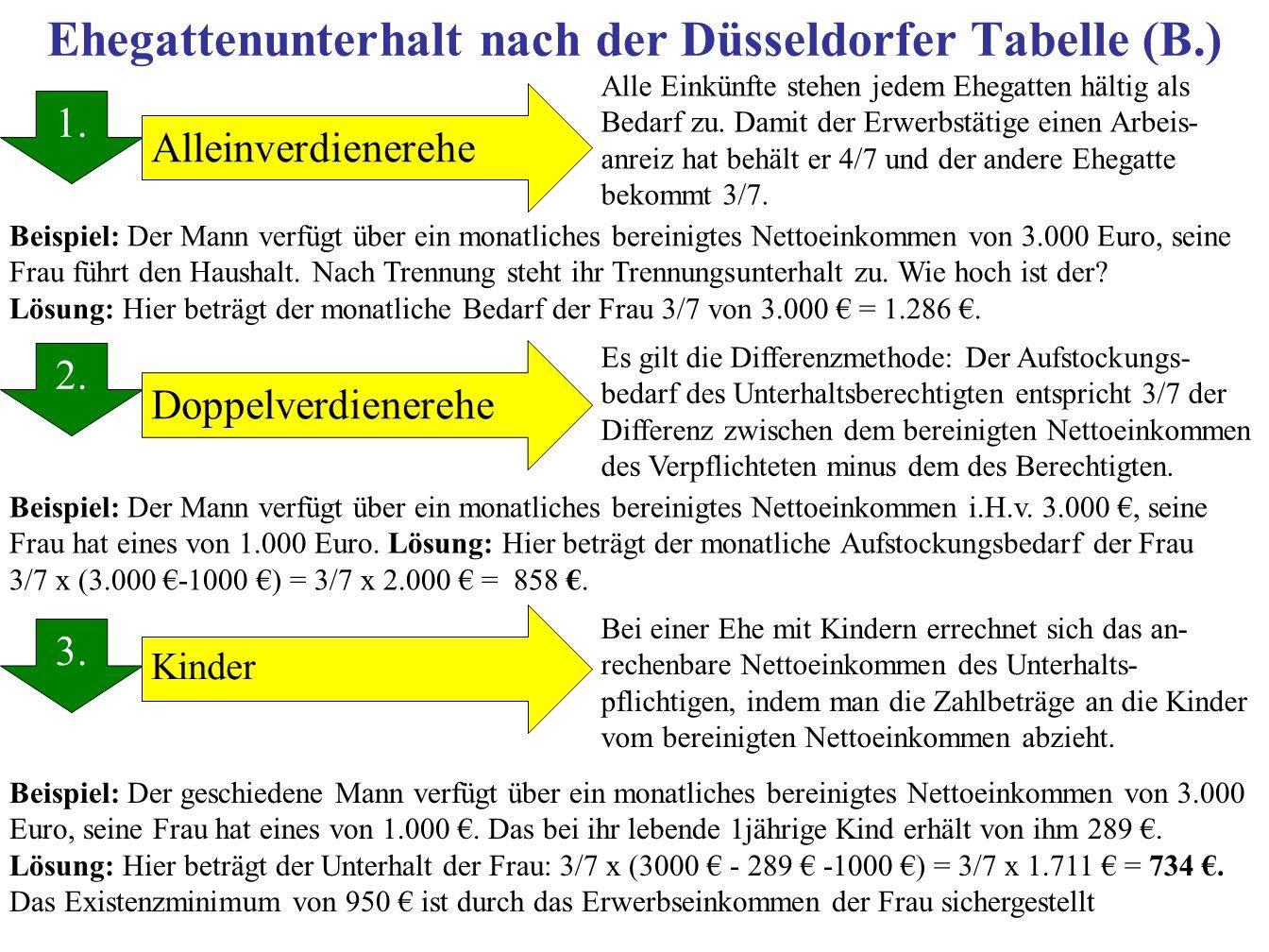 Ehegattenunterhalt nach der Düsseldorfer Tabelle (B.) 1. 2. 3. 1. Doppelverdienerehe Alleinverdienerehe Kinder Alle Einkünfte stehen jedem Ehegatten h