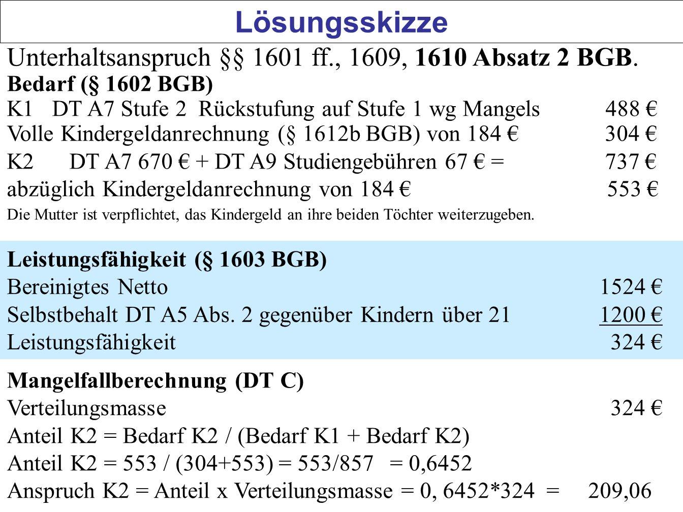 166 Lösungsskizze Unterhaltsanspruch §§ 1601 ff., 1609, 1610 Absatz 2 BGB. Bedarf (§ 1602 BGB) K1 DT A7 Stufe 2 Rückstufung auf Stufe 1 wg Mangels 488
