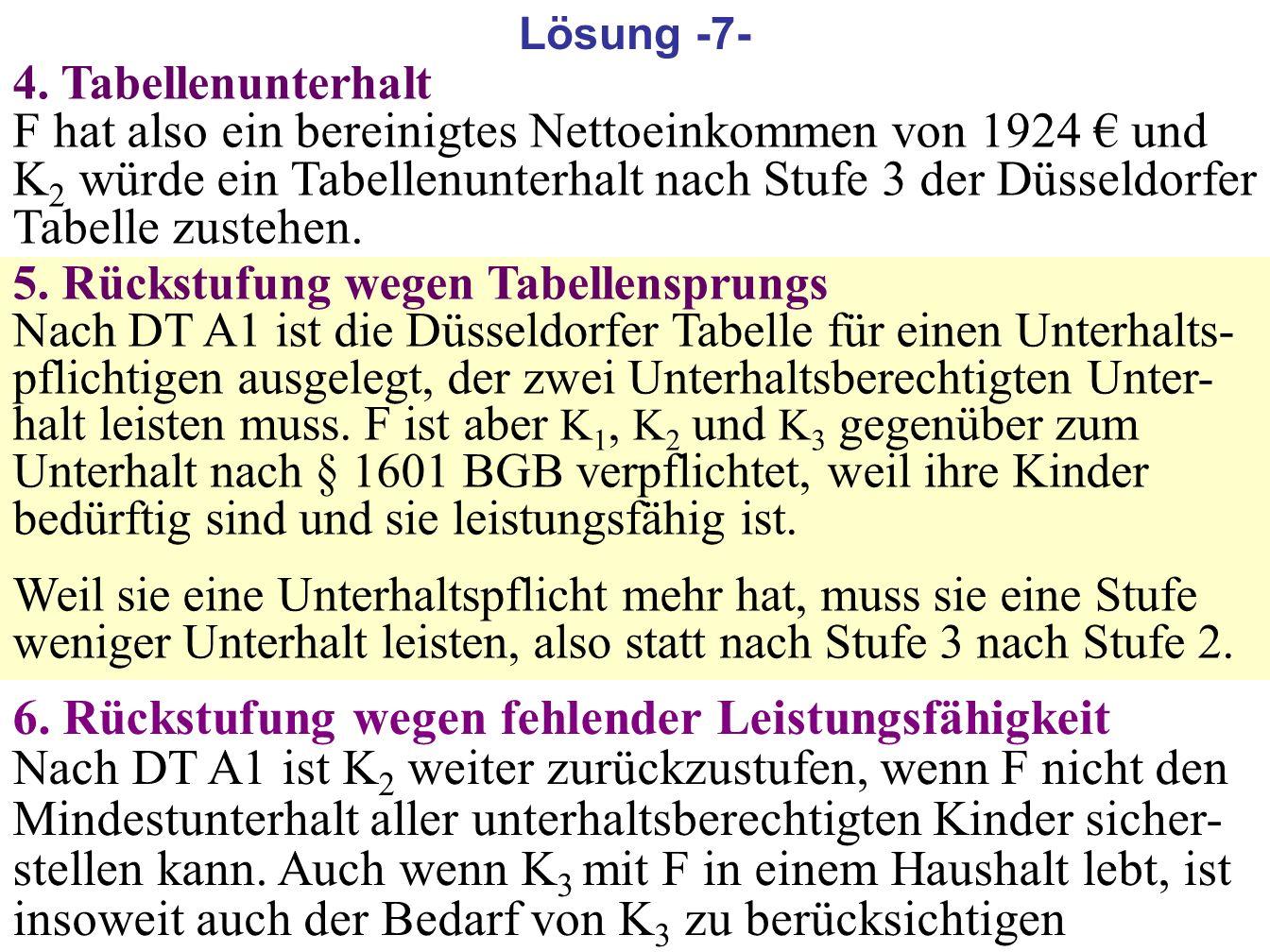 180 4. Tabellenunterhalt F hat also ein bereinigtes Nettoeinkommen von 1924 und K 2 würde ein Tabellenunterhalt nach Stufe 3 der Düsseldorfer Tabelle