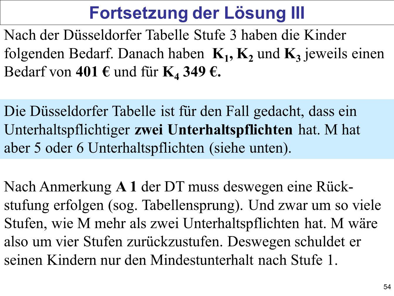54 Fortsetzung der Lösung III Nach der Düsseldorfer Tabelle Stufe 3 haben die Kinder folgenden Bedarf. Danach haben K 1, K 2 und K 3 jeweils einen Bed