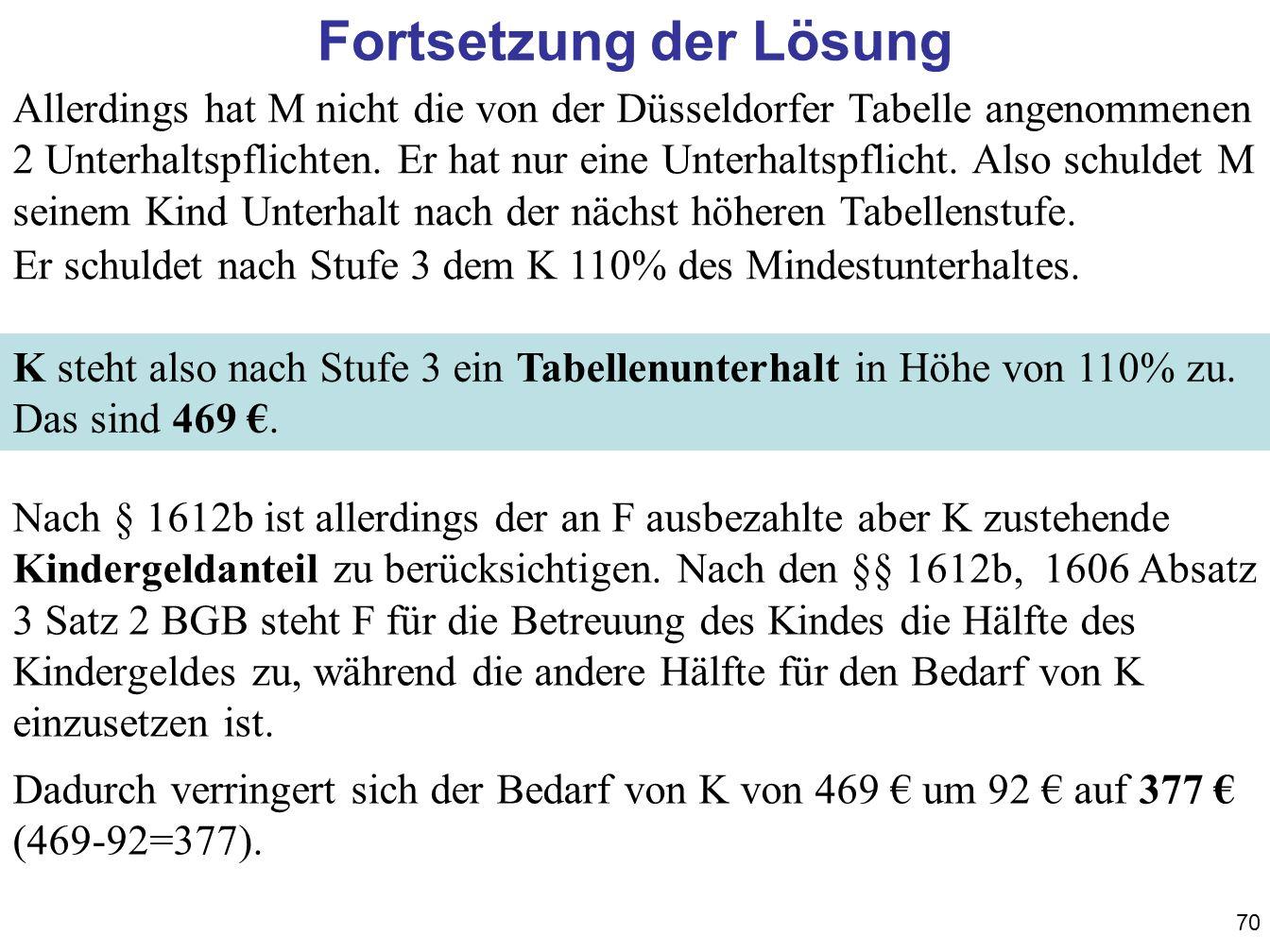 70 Fortsetzung der Lösung Allerdings hat M nicht die von der Düsseldorfer Tabelle angenommenen 2 Unterhaltspflichten. Er hat nur eine Unterhaltspflich