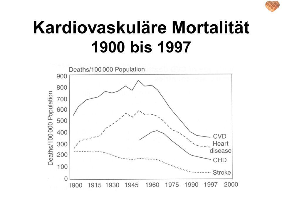 Kardiovaskuläre Erkrankungen Projektierte Mortalität 1990-2020 Globale Veränderung in % CHD Schlaganfall Mann Frau Entwickelte Staaten+ 48+19 +56 +28 Entwicklungsstaaten+137+127 +124 +107 Gesamte Welt+100+80 +106 +78