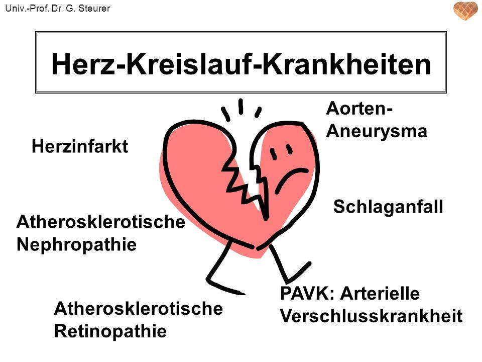 Risikofaktoren Was macht unser Herz krank? Univ.-Prof. Dr. G. Steurer