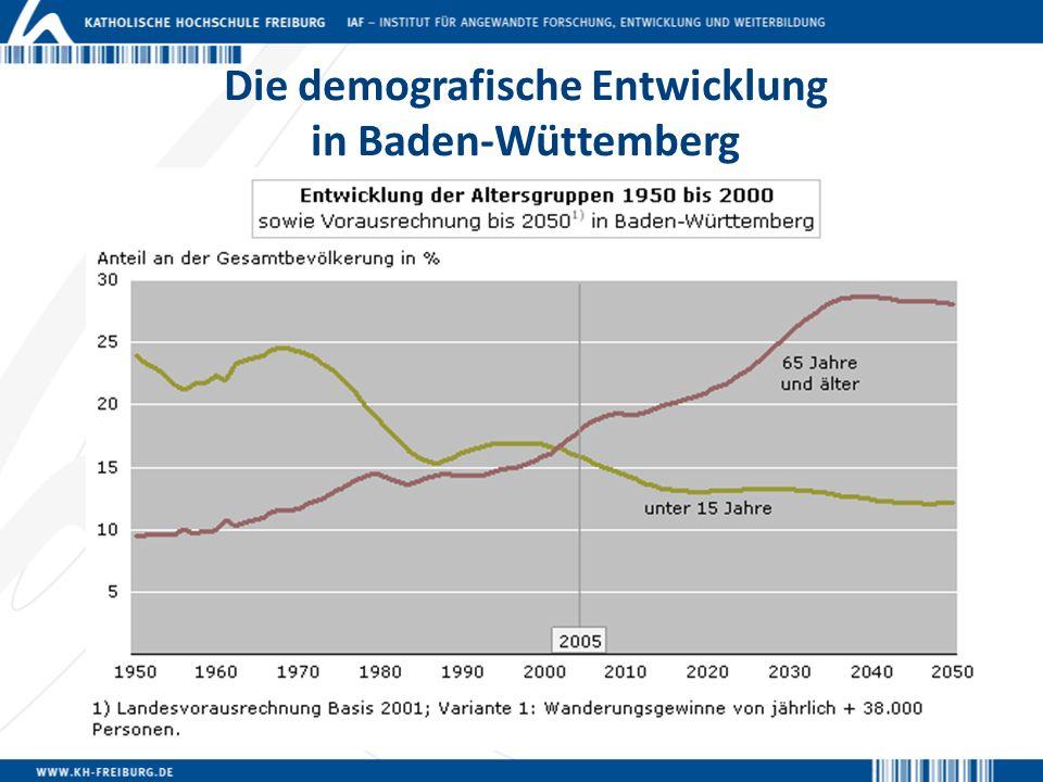 Die demografische Entwicklung in Baden-Wüttemberg