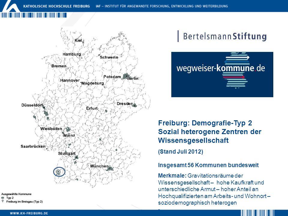 Freiburg: Demografie-Typ 2 Sozial heterogene Zentren der Wissensgesellschaft (Stand Juli 2012) Insgesamt 56 Kommunen bundesweit Merkmale: Gravitations