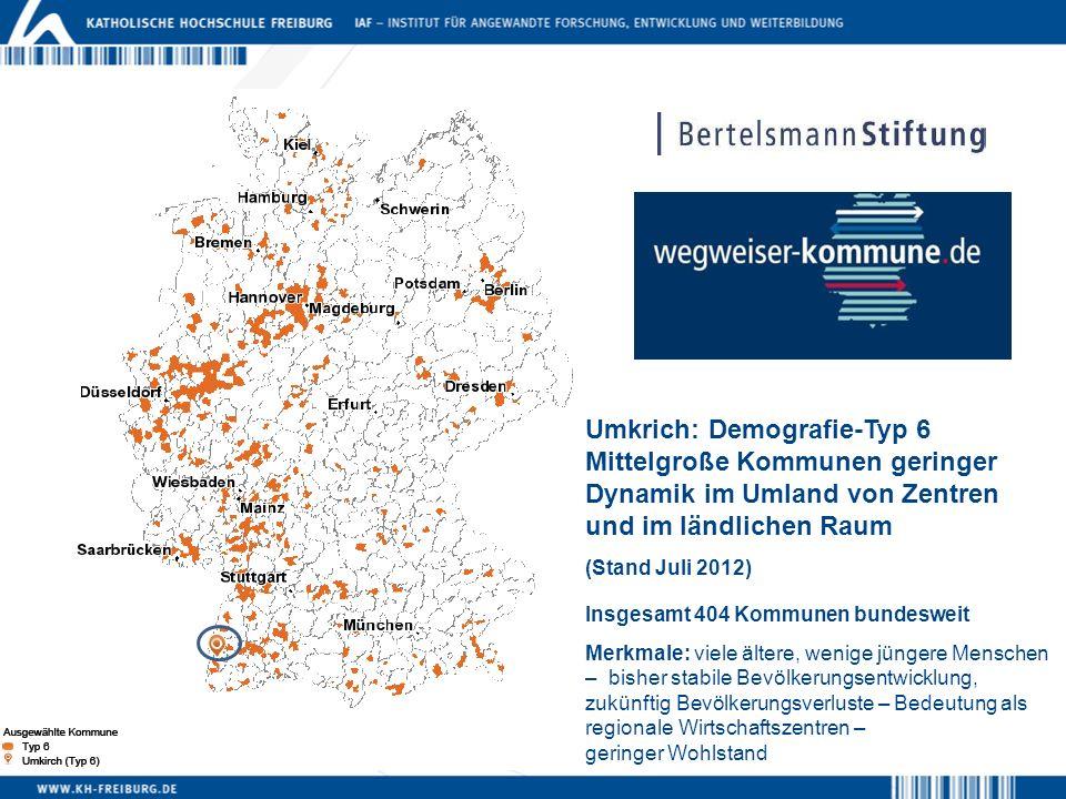 Umkrich: Demografie-Typ 6 Mittelgroße Kommunen geringer Dynamik im Umland von Zentren und im ländlichen Raum (Stand Juli 2012) Insgesamt 404 Kommunen