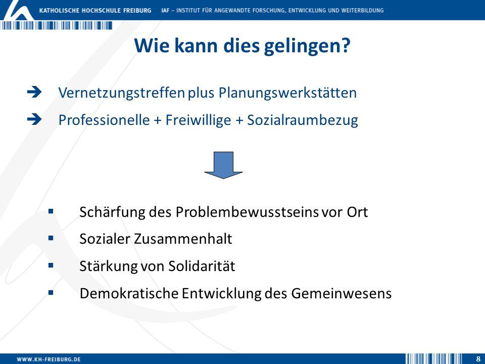 Freiburg: Demografie-Typ 2 Sozial heterogene Zentren der Wissensgesellschaft (Stand Juli 2012) Insgesamt 56 Kommunen bundesweit Merkmale: Gravitationsräume der Wissensgesellschaft – hohe Kaufkraft und unterschiedliche Armut – hoher Anteil an Hochqualifizierten am Arbeits- und Wohnort – soziodemographisch heterogen -
