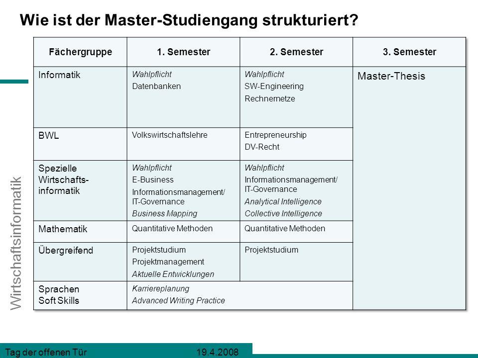 Wirtschaftsinformatik Tag der offenen Tür 19.4.2008 Wie ist der Master-Studiengang strukturiert?