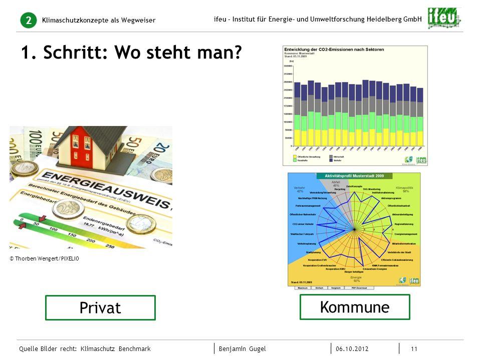 11 06.10.2012 Benjamin Gugel ifeu - Institut für Energie- und Umweltforschung Heidelberg GmbH Quelle Bilder recht: Klimaschutz Benchmark 1. Schritt: W