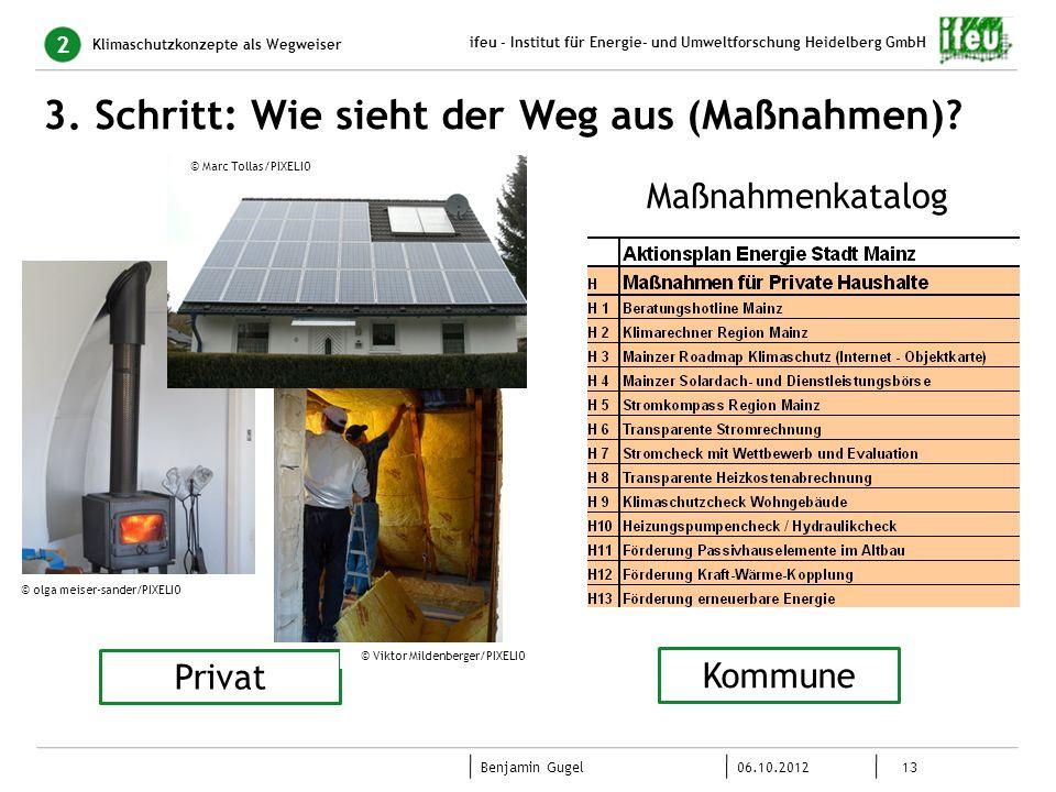 13 06.10.2012 Benjamin Gugel ifeu - Institut für Energie- und Umweltforschung Heidelberg GmbH 3. Schritt: Wie sieht der Weg aus (Maßnahmen)? Klimaschu