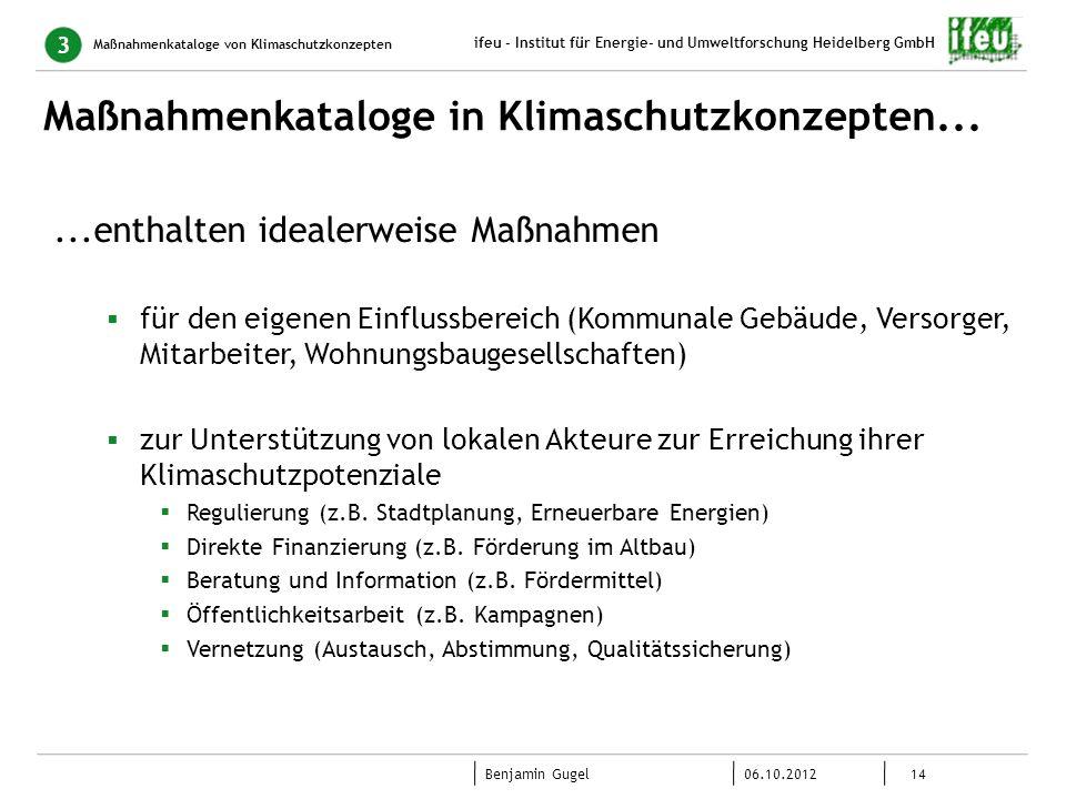 14 06.10.2012 Benjamin Gugel ifeu - Institut für Energie- und Umweltforschung Heidelberg GmbH Maßnahmenkataloge in Klimaschutzkonzepten... Maßnahmenka
