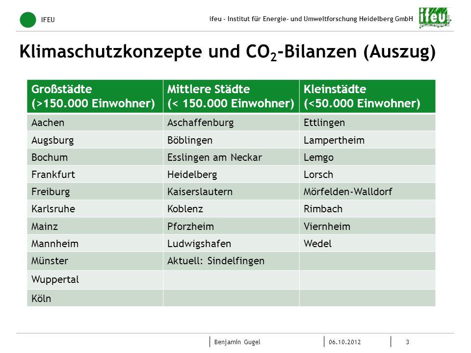 14 06.10.2012 Benjamin Gugel ifeu - Institut für Energie- und Umweltforschung Heidelberg GmbH Maßnahmenkataloge in Klimaschutzkonzepten...