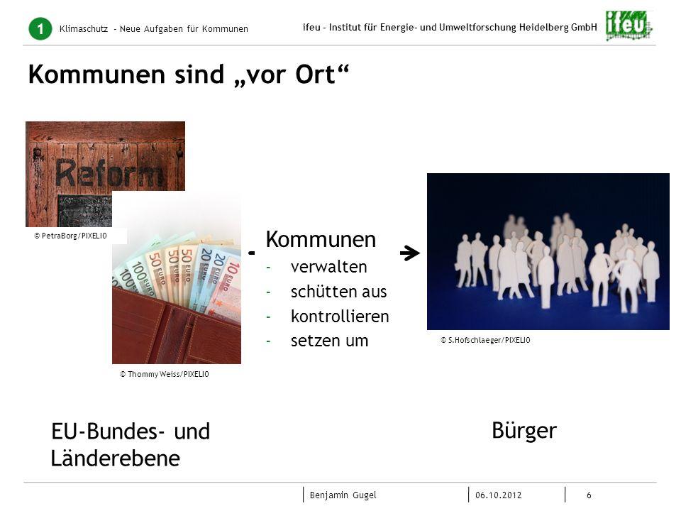 6 06.10.2012 Benjamin Gugel ifeu - Institut für Energie- und Umweltforschung Heidelberg GmbH Kommunen sind vor Ort Klimaschutz - Neue Aufgaben für Kom