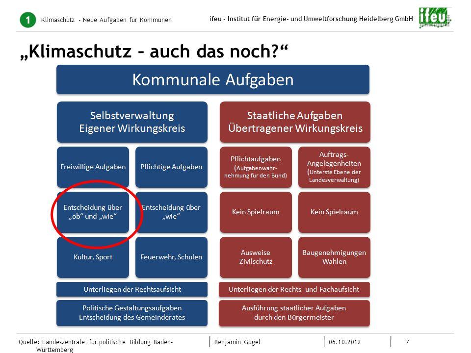 7 06.10.2012 Benjamin Gugel ifeu - Institut für Energie- und Umweltforschung Heidelberg GmbH Quelle: Landeszentrale für politische Bildung Baden- Würt