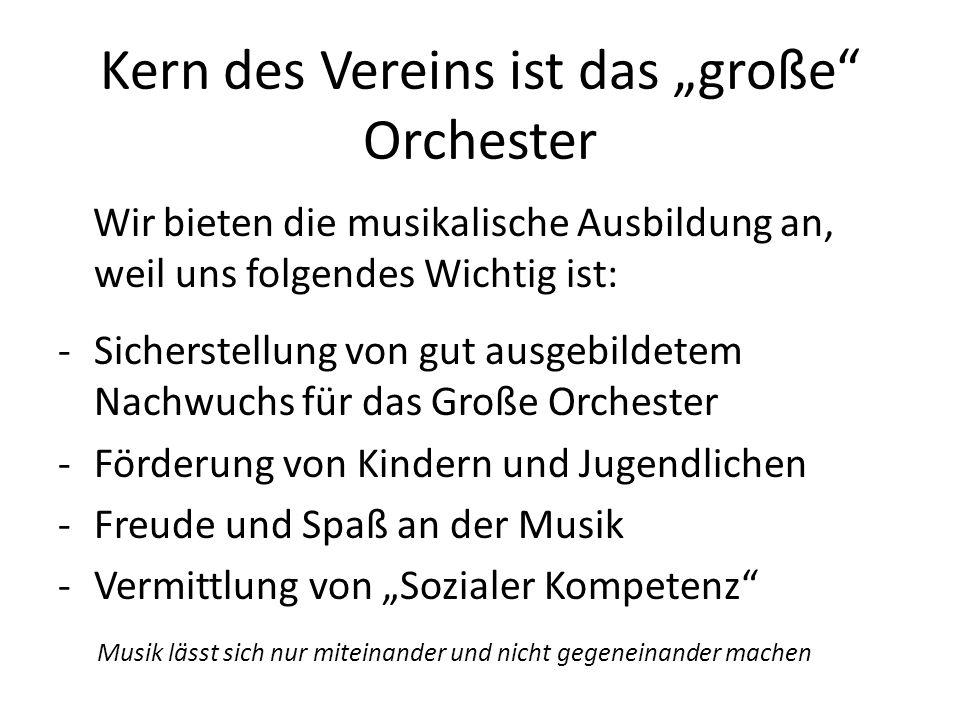 Kern des Vereins ist das große Orchester Wir bieten die musikalische Ausbildung an, weil uns folgendes Wichtig ist: -Sicherstellung von gut ausgebildetem Nachwuchs für das Große Orchester -Förderung von Kindern und Jugendlichen -Freude und Spaß an der Musik -Vermittlung von Sozialer Kompetenz Musik lässt sich nur miteinander und nicht gegeneinander machen