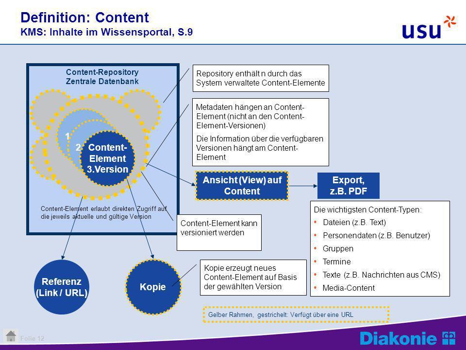 Folie 12 Content-Repository Zentrale Datenbank Definition: Content KMS: Inhalte im Wissensportal, S.9 Content-Element erlaubt direkten Zugriff auf die