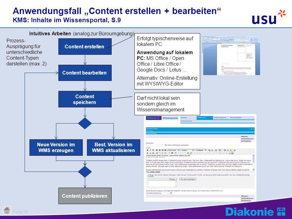 Folie 14 Anwendungsfall Content erstellen + bearbeiten KMS: Inhalte im Wissensportal, S.9 Content erstellen Erfolgt typischerweise auf lokalem PC. Anw