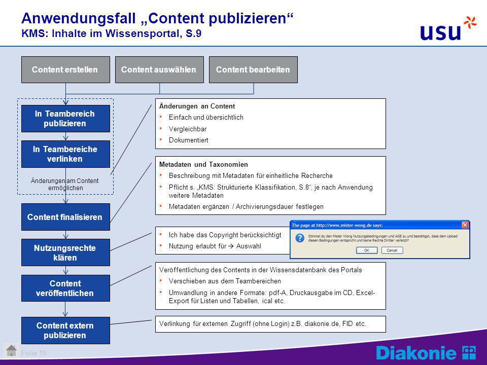 Folie 15 Anwendungsfall Content publizieren KMS: Inhalte im Wissensportal, S.9 Metadaten und Taxonomien Beschreibung mit Metadaten für einheitliche Re