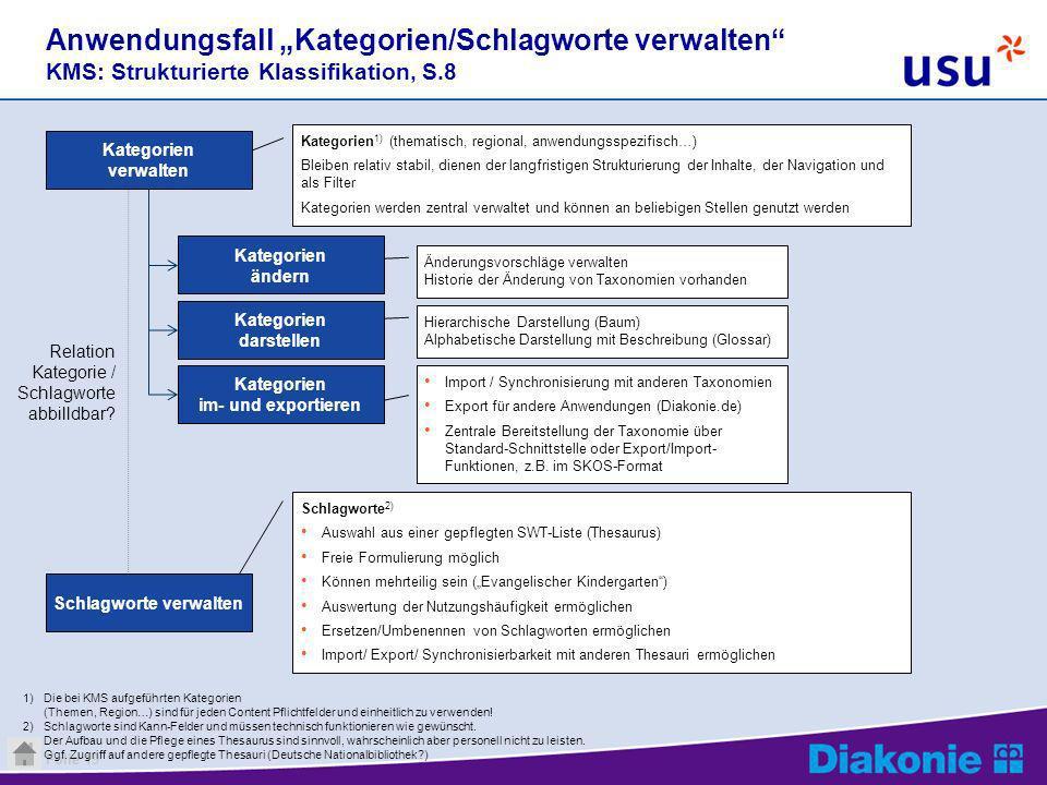 Folie 19 Anwendungsfall Kategorien/Schlagworte verwalten KMS: Strukturierte Klassifikation, S.8 Kategorien 1) (thematisch, regional, anwendungsspezifi