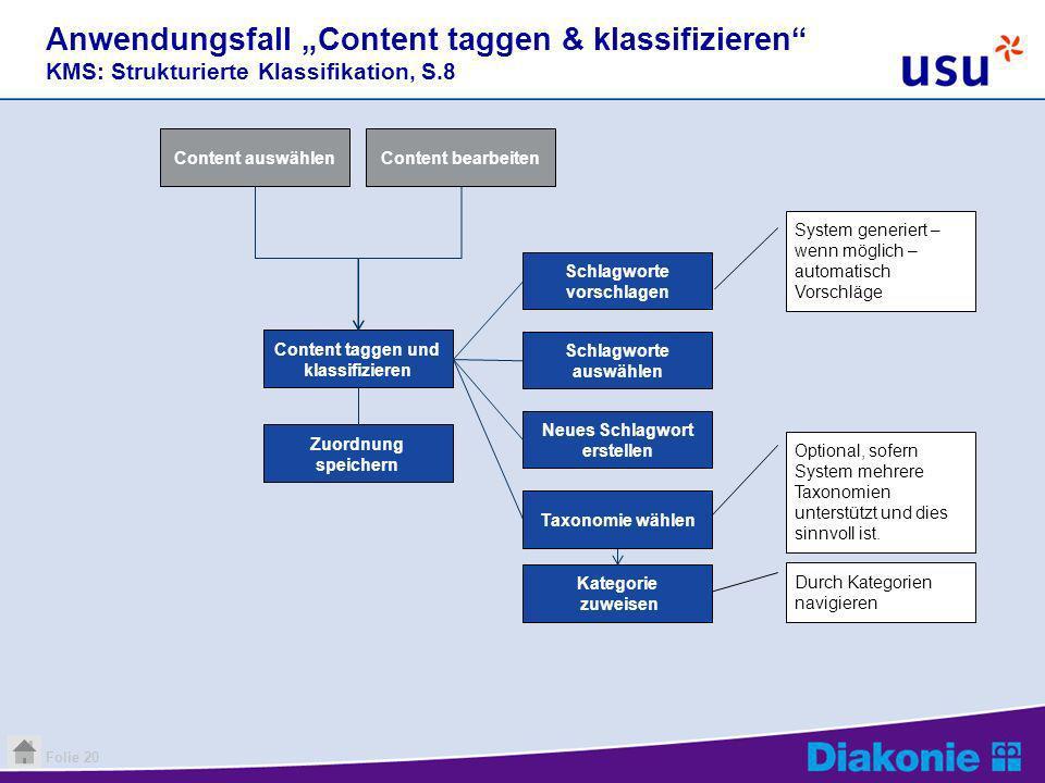 Folie 20 Anwendungsfall Content taggen & klassifizieren KMS: Strukturierte Klassifikation, S.8 Content auswählenContent bearbeiten Durch Kategorien na