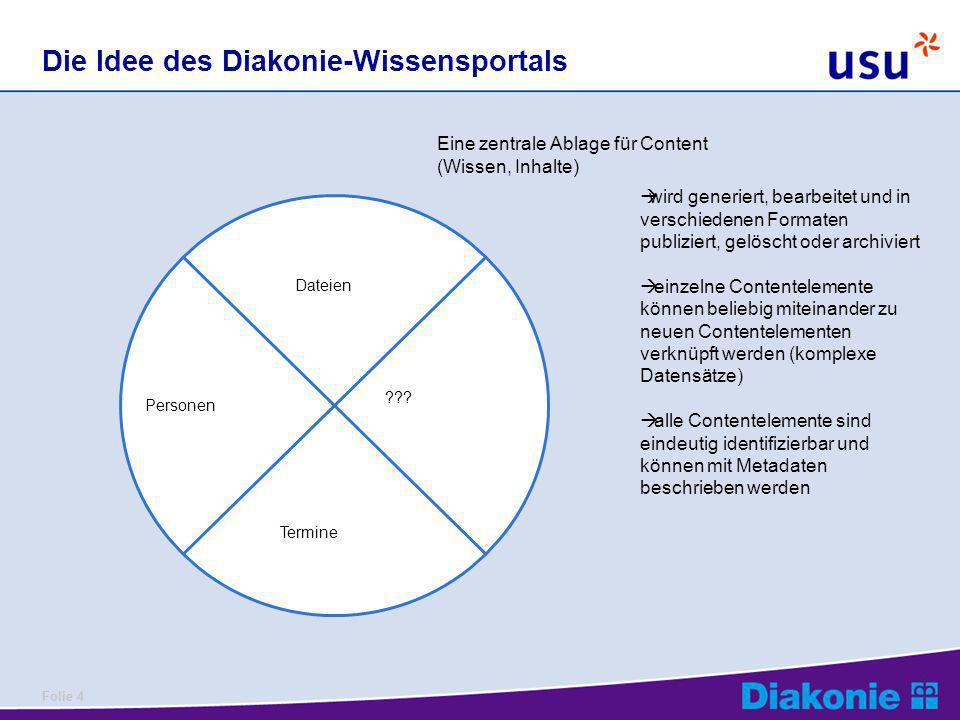Folie 4 Die Idee des Diakonie-Wissensportals Dateien ??? Personen Termine Eine zentrale Ablage für Content (Wissen, Inhalte) wird generiert, bearbeite