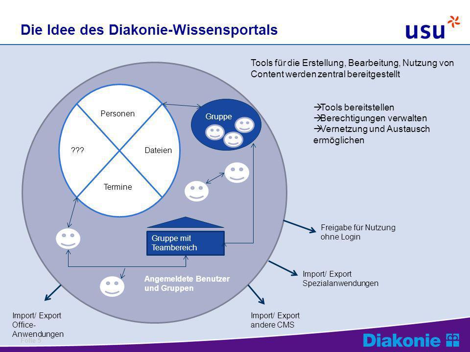 Folie 5 Gruppe Die Idee des Diakonie-Wissensportals Dateien??? Personen Termine Tools für die Erstellung, Bearbeitung, Nutzung von Content werden zent