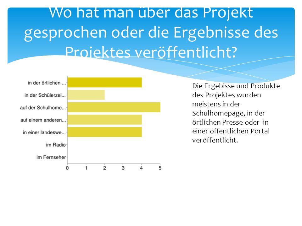 Wo hat man über das Projekt gesprochen oder die Ergebnisse des Projektes veröffentlicht? Die Ergebisse und Produkte des Projektes wurden meistens in d