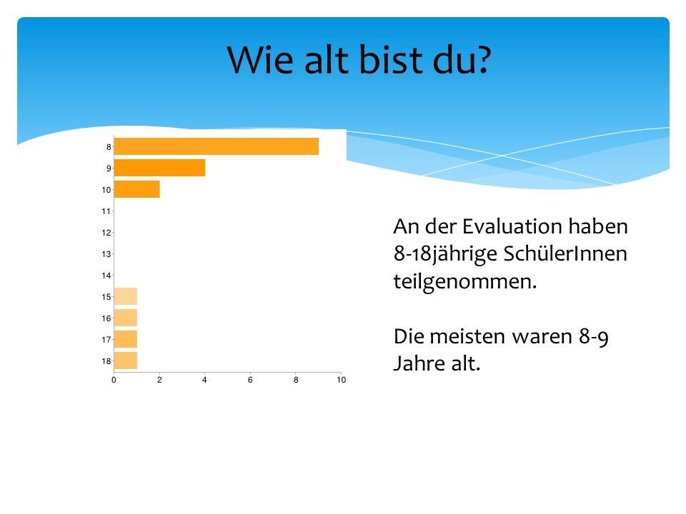 An der Evaluation haben 8-18jährige SchülerInnen teilgenommen. Die meisten waren 8-9 Jahre alt. Wie alt bist du?