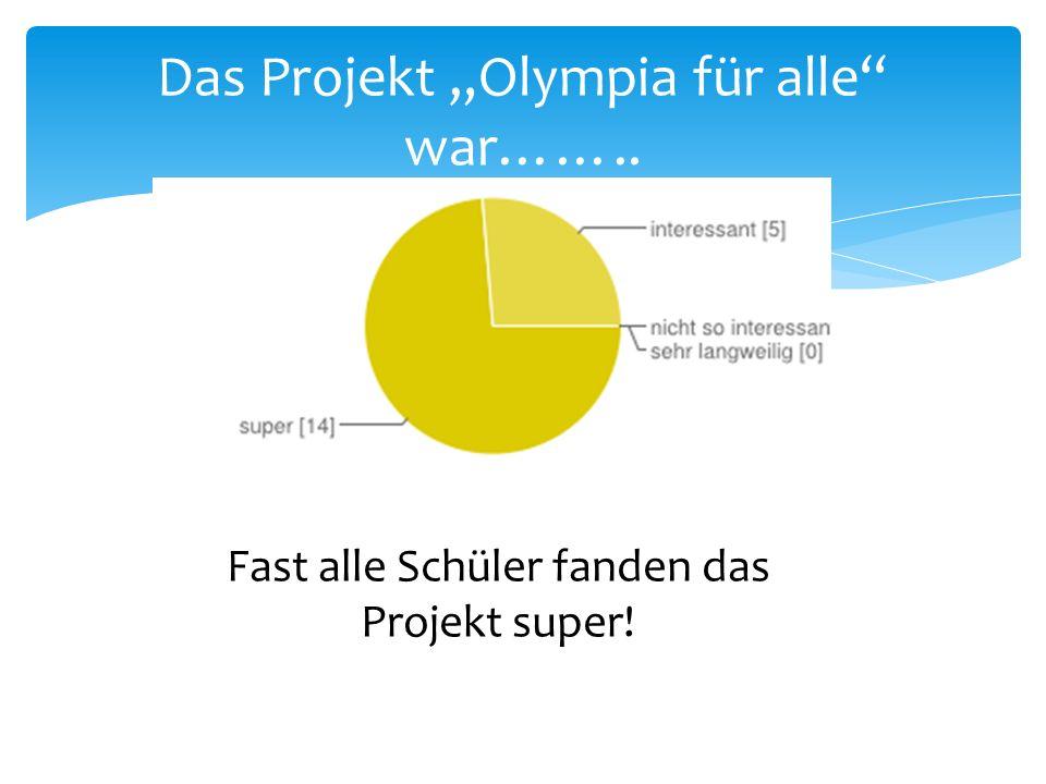 Das Projekt Olympia für alle war…….. Fast alle Schüler fanden das Projekt super!