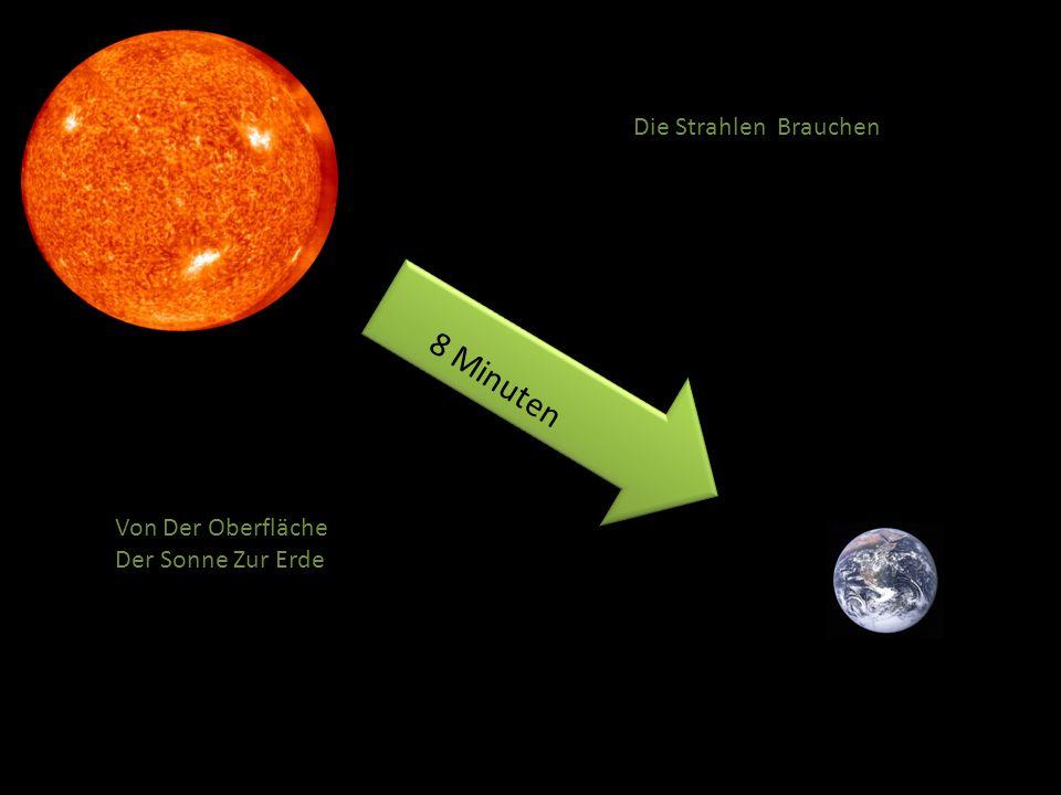 8 Minuten Die Strahlen Brauchen Von Der Oberfläche Der Sonne Zur Erde
