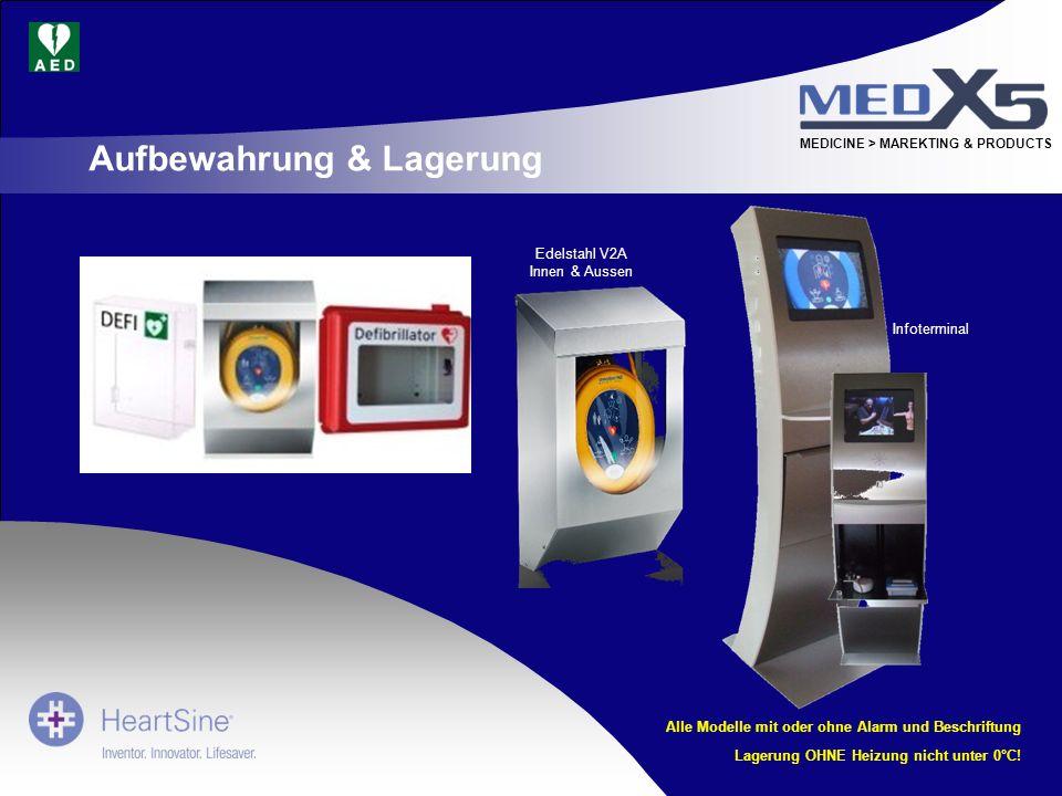 MEDICINE > MAREKTING & PRODUCTS Edelstahl V2A Innen & Aussen Infoterminal Aufbewahrung & Lagerung Alle Modelle mit oder ohne Alarm und Beschriftung La