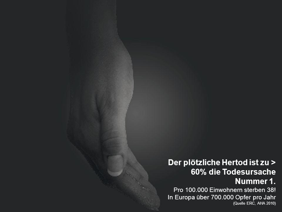 MEDICINE > MAREKTING & PRODUCTS Der plötzliche Hertod ist zu > 60% die Todesursache Nummer 1. Pro 100.000 Einwohnern sterben 38! In Europa über 700.00