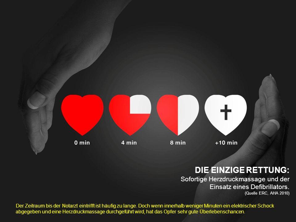 MEDICINE > MAREKTING & PRODUCTS DIE EINZIGE RETTUNG: Sofortige Herzdruckmassage und der Einsatz eines Defibrillators. (Quelle ERC, AHA 2010) Der Zeitr