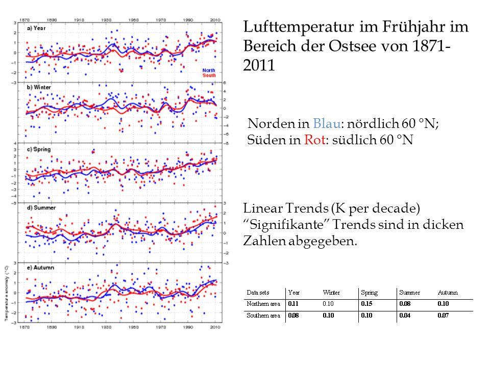 Lufttemperatur im Frühjahr im Bereich der Ostsee von 1871- 2011 Norden in Blau: nördlich 60 °N; Süden in Rot: südlich 60 °N Linear Trends (K per decad