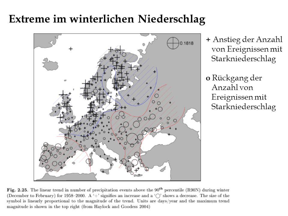 Extreme im winterlichen Niederschlag + Anstieg der Anzahl von Ereignissen mit Starkniederschlag o Rückgang der Anzahl von Ereignissen mit Starknieders