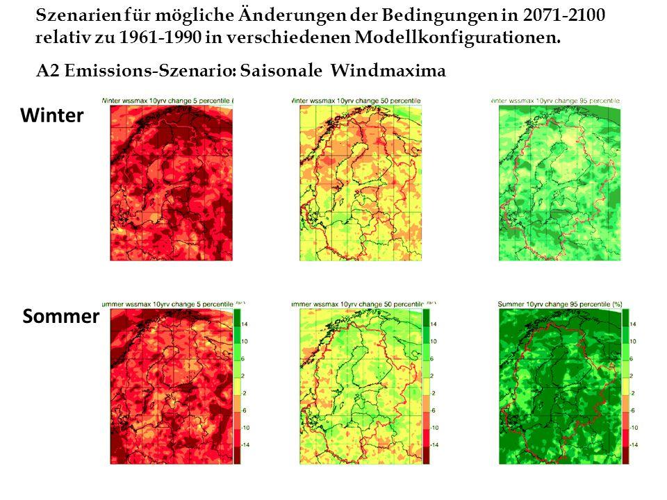 Szenarien für mögliche Änderungen der Bedingungen in 2071-2100 relativ zu 1961-1990 in verschiedenen Modellkonfigurationen. A2 Emissions-Szenario: Sai
