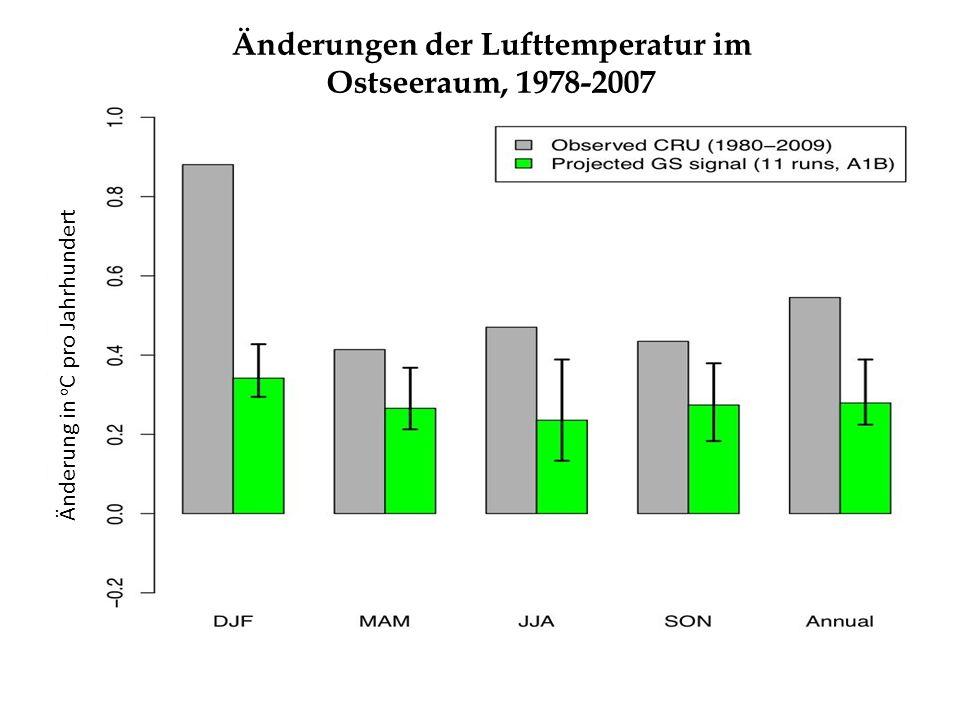 Änderung in o C pro Jahrhundert Änderungen der Lufttemperatur im Ostseeraum, 1978-2007