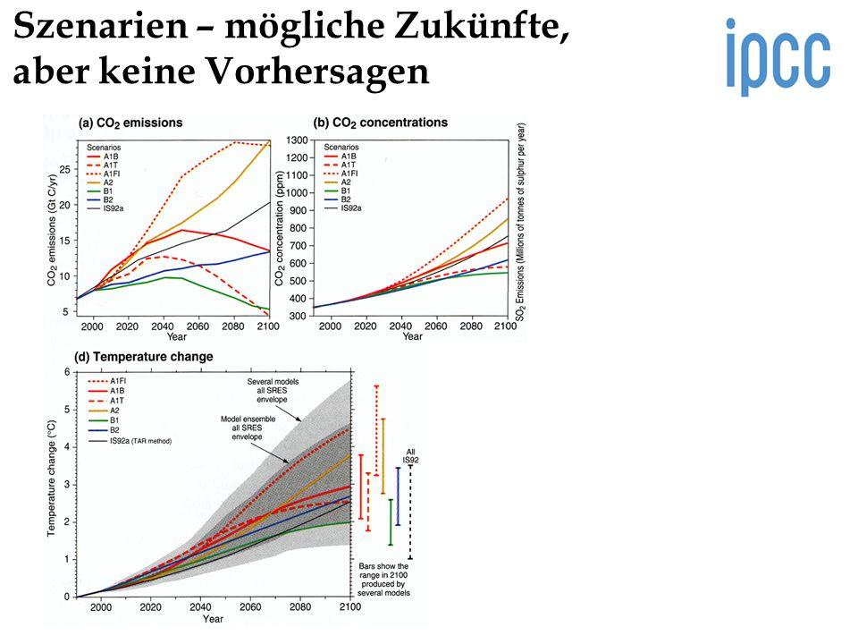 IPCC: Konstruktion von Szenarien zukünftig möglicher globaler Klimate Aufbau plausibler, konsistenter, möglicher aber nicht notwendigerweise wahrscheinlicher Beschreibungen (Szenarien) von Zukunft, insbesondere von Emissionen von Treibhausgasen bis zum Ende des 21.