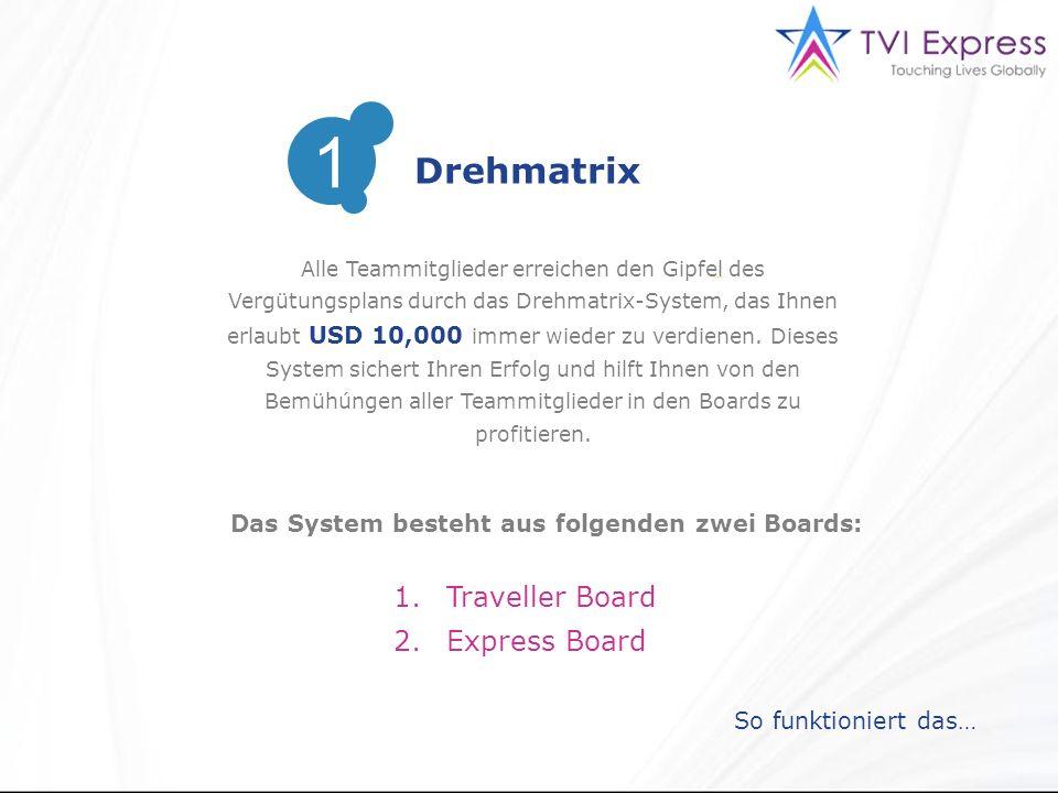 Alle Teammitglieder erreichen den Gipfel des Vergütungsplans durch das Drehmatrix-System, das Ihnen erlaubt USD 10,000 immer wieder zu verdienen.