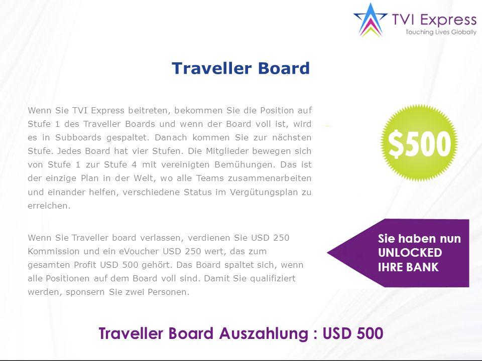 Wenn Sie TVI Express beitreten, bekommen Sie die Position auf Stufe 1 des Traveller Boards und wenn der Board voll ist, wird es in Subboards gespaltet.