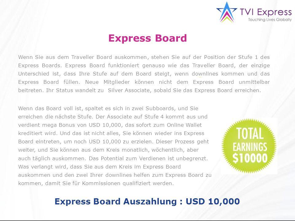 Wenn Sie aus dem Traveller Board auskommen, stehen Sie auf der Position der Stufe 1 des Express Boards.