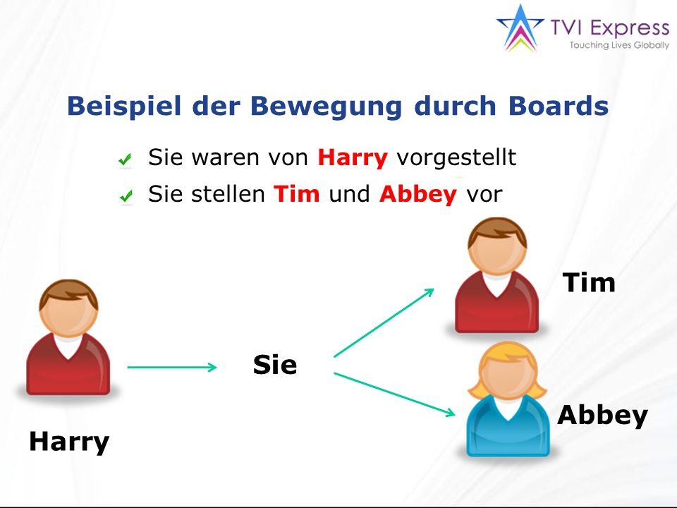 Beispiel der Bewegung durch Boards Sie waren von Harry vorgestellt Sie stellen Tim und Abbey vor Sie Harry Tim Abbey