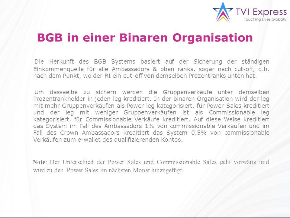 3 BGB in einer Binaren Organisation Die Herkunft des BGB Systems basiert auf der Sicherung der ständigen Einkommenquelle für alle Ambassadors & oben ranks, sogar nach cut-off, d.h.