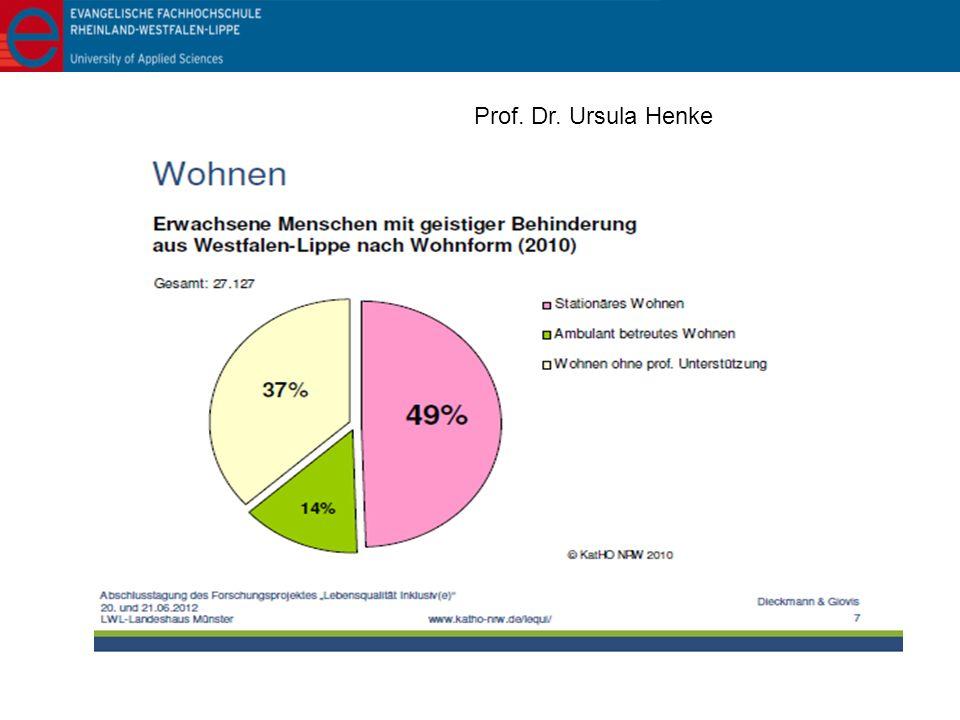 Prof. Dr. Ursula Henke