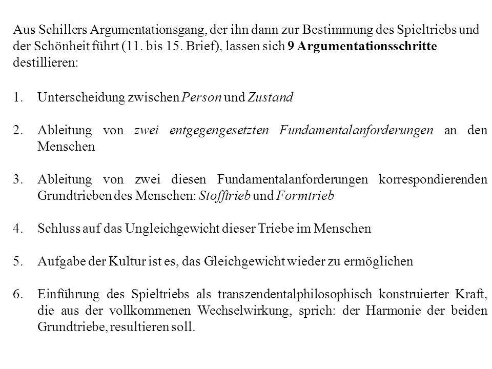 Aus Schillers Argumentationsgang, der ihn dann zur Bestimmung des Spieltriebs und der Schönheit führt (11. bis 15. Brief), lassen sich 9 Argumentation