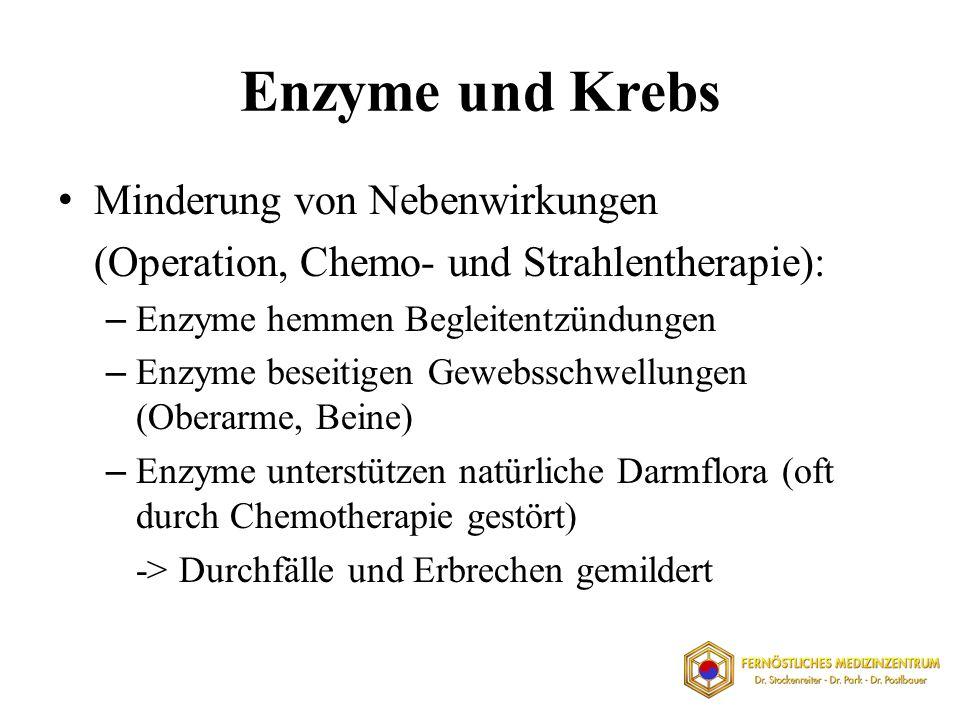 Enzyme und Krebs Minderung von Nebenwirkungen (Operation, Chemo- und Strahlentherapie): – Enzyme hemmen Begleitentzündungen – Enzyme beseitigen Gewebs